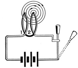 Introduction to Radio Equipment - Chapter 9