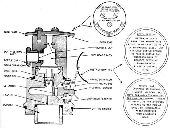 22body 20part 22 furthermore Chap16 also 1 Hp Portable Lawn Sprinkler Utility Pump Pls100 additionally CONVERT BAR TO PASCALS also May 2015 Understand How Valves Fittings Affect Head Loss. on head of pressure to feet
