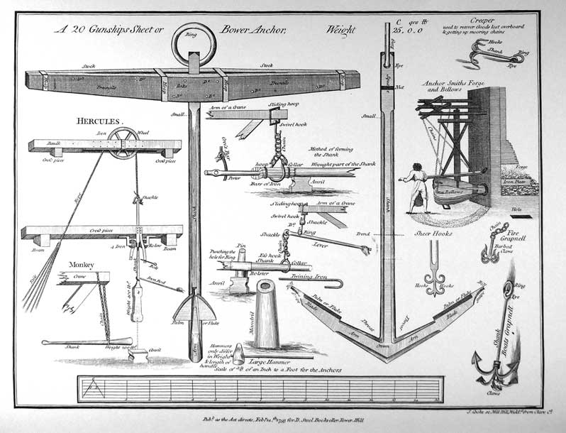 A 20 Gunships Sheet or Bower Anchor Illustrations of Hercules, Anchor Smith, Creeper, Grapnell, etc.