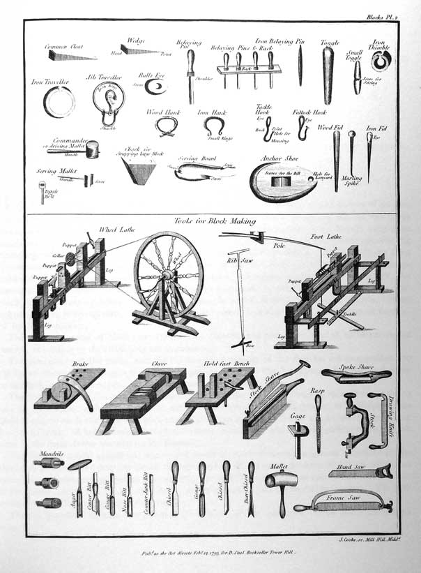 Tools for Block Making