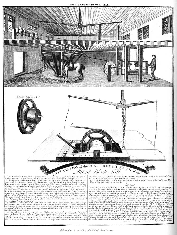 Explanation of the Construction & Use of the Patent Block Mill.