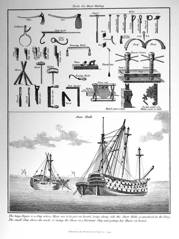 Tools for Mast Making The large Figure is a Ship whose Masts are to be got on board, lying along side the Sheer Hulk, as practised in the Navy. The small Ship shews the mode of fixing the Sheers in a Merchant Ship, and getting her Masts on board.