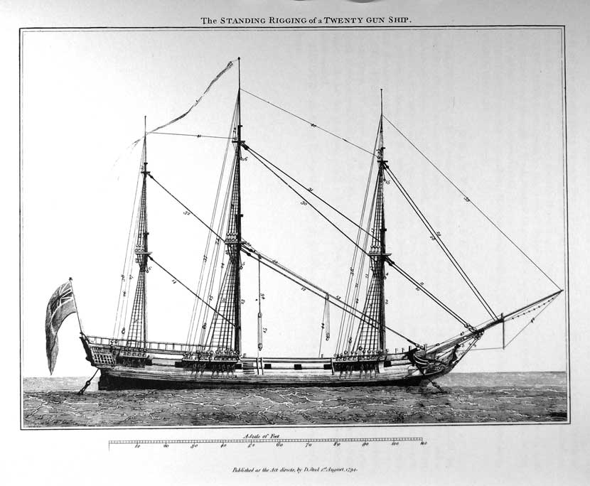 The Standing Rigging of a Twenty Gun Ship.
