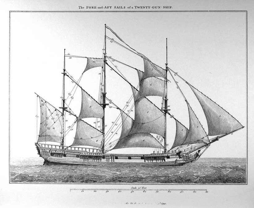 The Fore and Aft Sails of a Twenty Gun Ship.