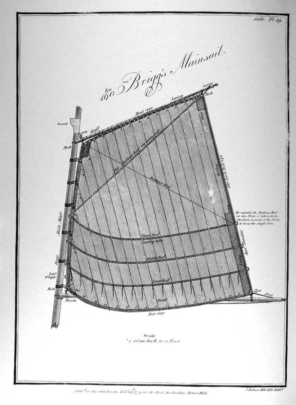 160 Ton Brigg's Mainsail Scale 1/8 of an Inch to a Foot