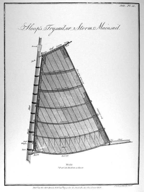 Sloop's Trysail or Storm Mainsail Scale 1/8 of an Inch to a Foot