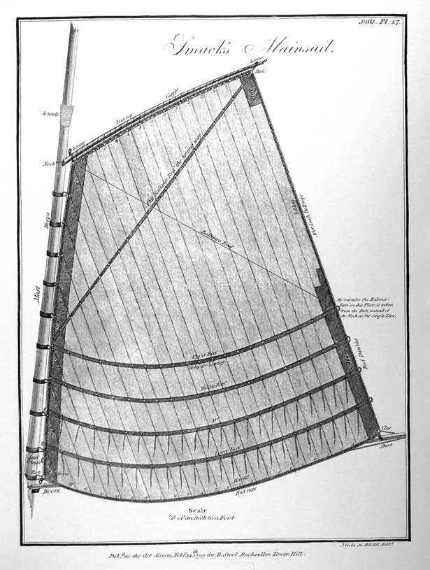 Smack's Mainsail Scale 1/8 of an Inch to a Foot