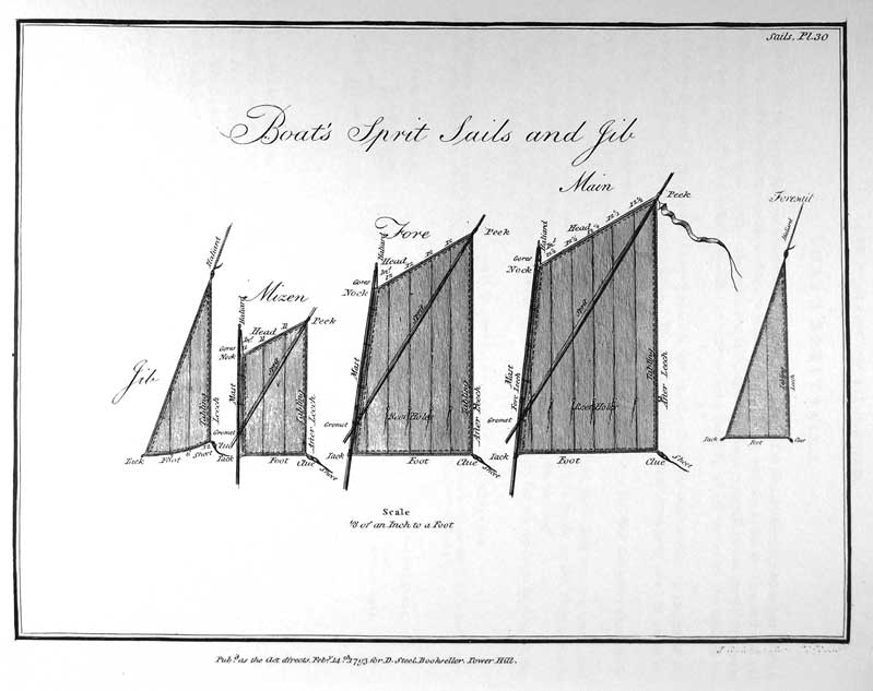 Boat's Sprit Sails and Jib Jib, Mizen, Fore, Main, Foresail Scale 1/8 of an Inch to a Foot