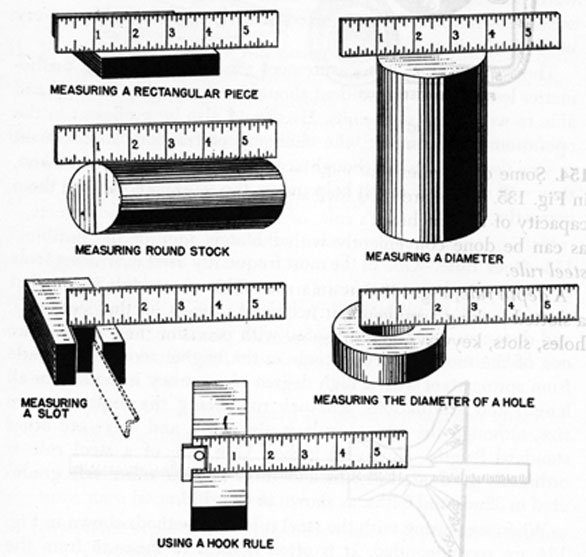 Engine room tools part 3 for Room measurement tool
