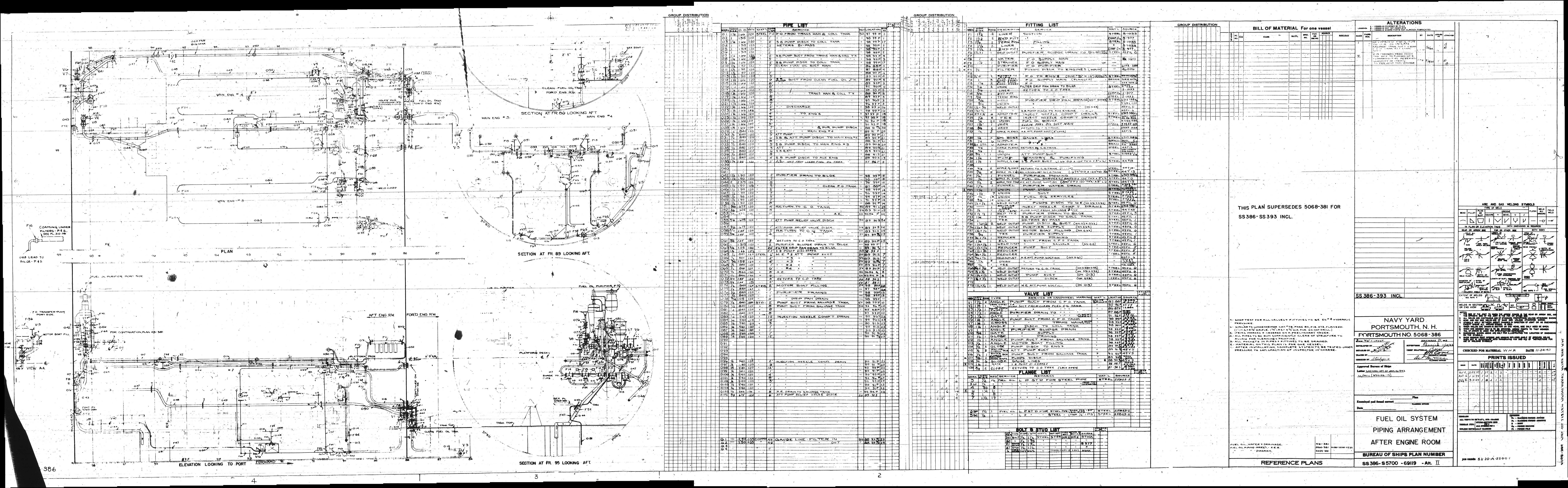uss pampanito drawings Piping Diagram Symbols fuel oil piping arrangement forward engine room_ss381 s5700 11532_5400 09 0252 jpg · sub ss385 fuel piping fer_ss385 s5500 1194384_32429 11 0325 jpg Typical Hot Water Piping Schematic