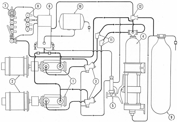 schematic of the hydraulic system