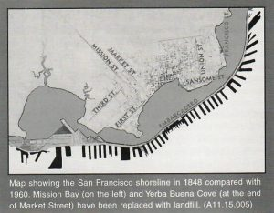 Map comparing waterfront (1848 to 1960)